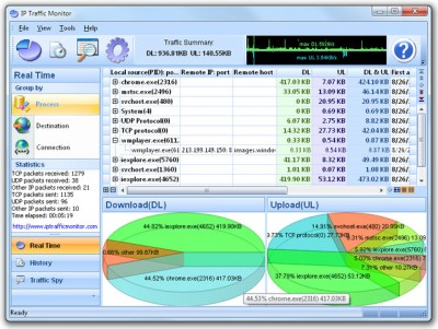 IP Traffic Monitor 3.3 screenshot