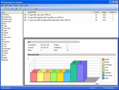 Sevana Shopping Cart Analyzer 1.2 screenshot