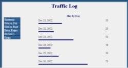 Traffic Log 1.0 screenshot