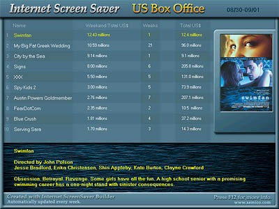 US Box Office 1.0 screenshot
